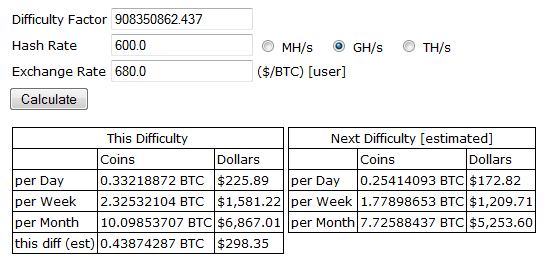 BitCoin_MiningCalculator_HighEnd