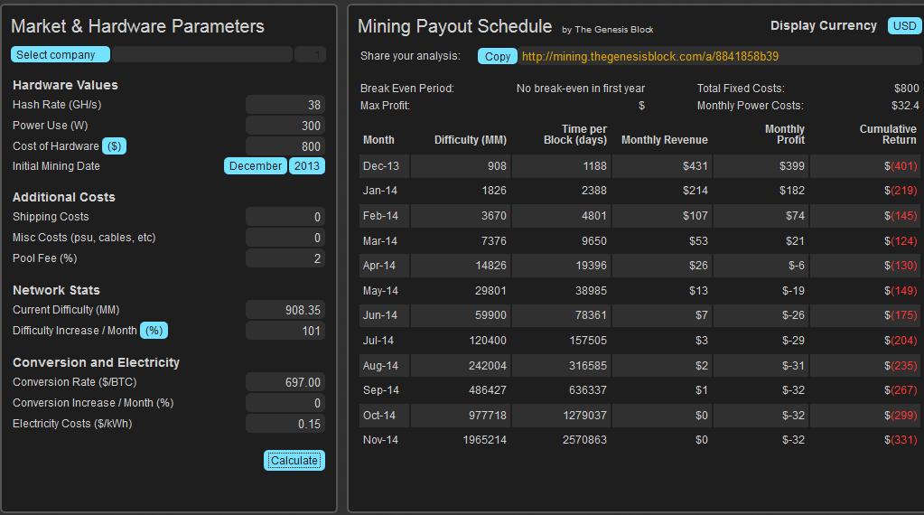 BitCoin_MiningCalculator_MID_ROI