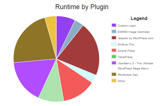 P3-Plugin-Profiler-Report