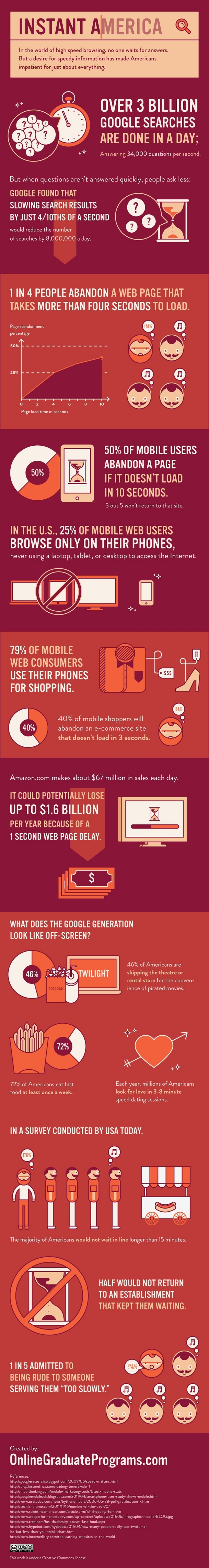infographic-page-speed
