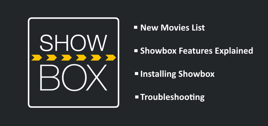 Showbox Movies app featured image.